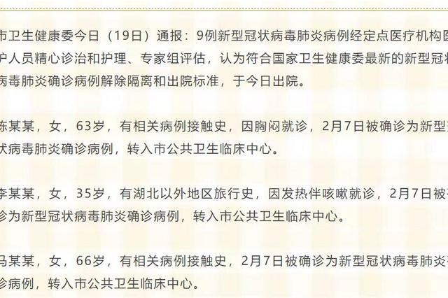上海今天又有9例确诊病例痊愈出院 另有1例患者死亡