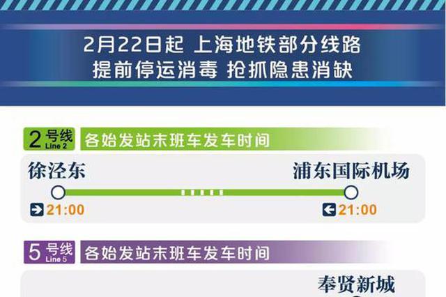 沪轨交2、5、7、8、16号线明起临时调至21时停止运营