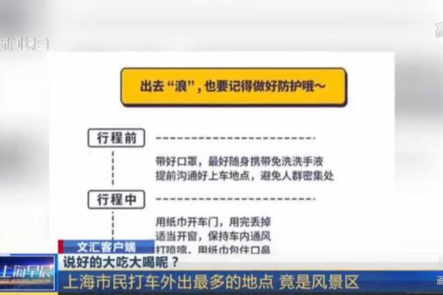 上海补偿性消费拉开序幕 打车外出最多的地点是风景区