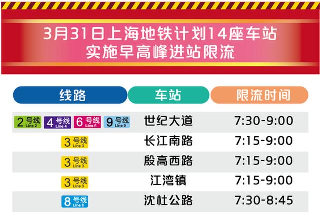沪14座地铁站早高峰限流 16号线首末班车新时刻表公布