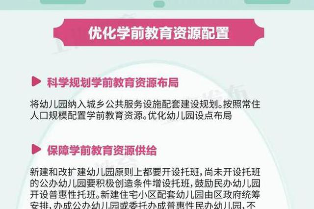 沪推进学前教育深化改革规范发展 新建改扩建须开托班