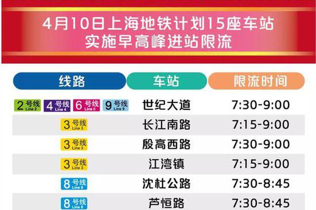 4月10日早高峰 上海有15座地铁站计划限流详细一览