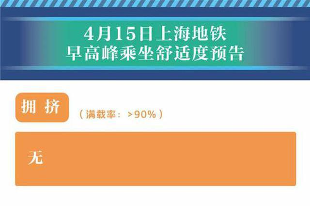 上海地铁试点乘坐舒适度预告 明日早高峰15站计划限流