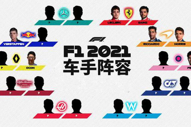 F1车手大迁徙 法拉利和迈凯伦官宣下赛季新车手