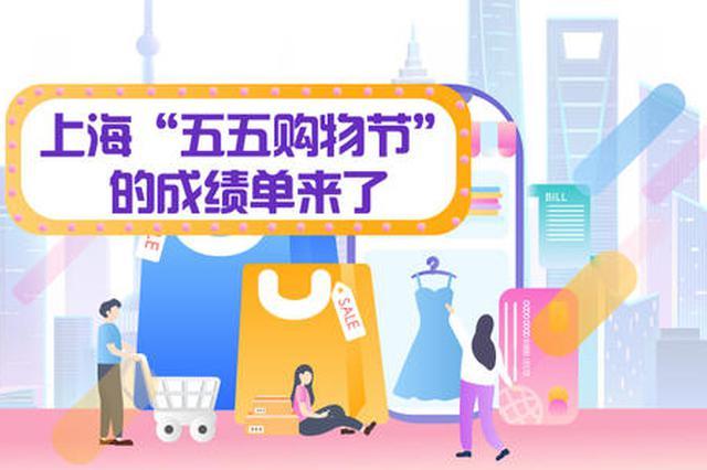 上海5月线下实物消费超1443亿元 将进一步激发消费热情