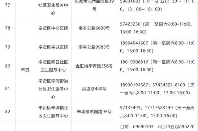 上海公布最新核酸检测采样机构 涉及16区共83家