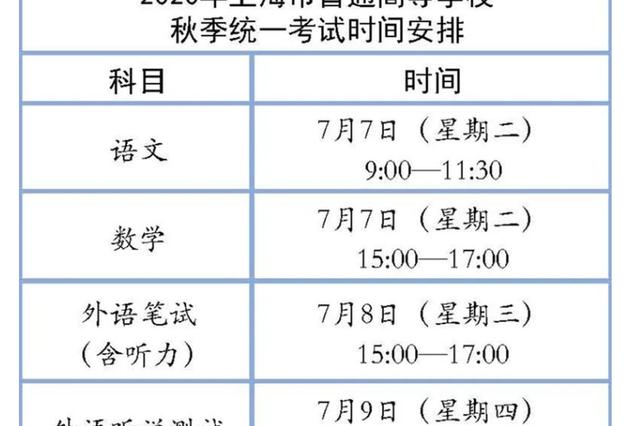 上海市教育考试院发布高考考场规则和注意事项