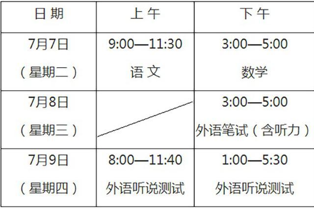 高考7日开始 上海市教育考试院发布六大考前提示