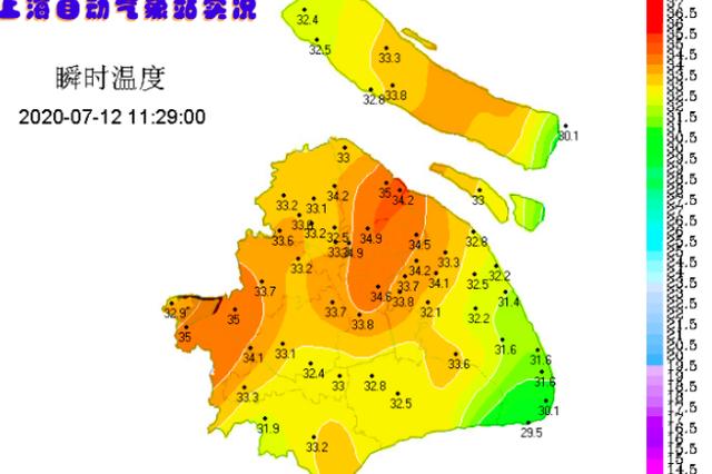 上海发布今年首个高温黄色预警 当前气温已达34.6度