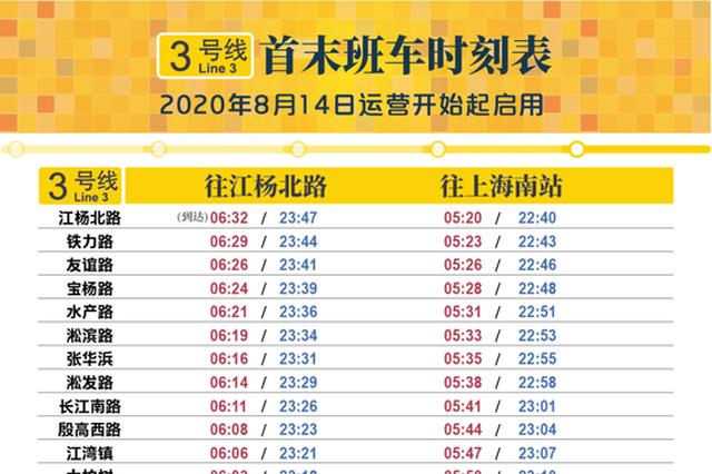 轨交3号线和4号线周五起启用新运行图 部分站点时间调整