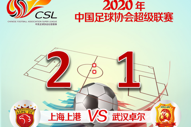 反败为胜 上海上港2:1逆转武汉卓尔