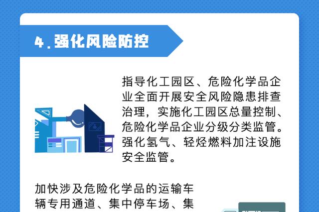 上海出台28条意见全面加强危险化学品安全生产