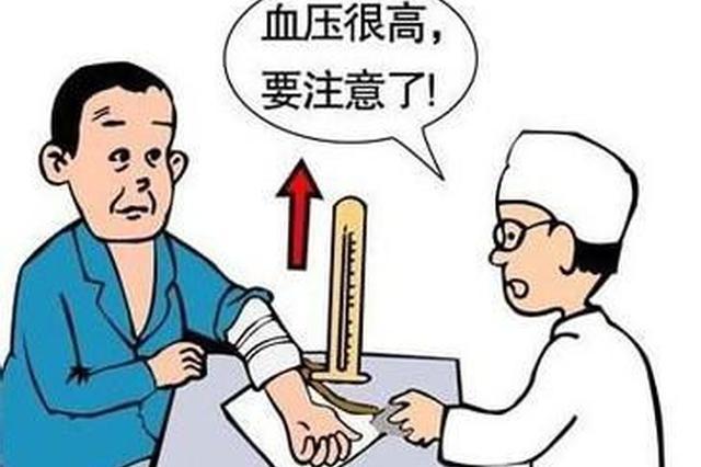上海每十个成年人中有三个高血压 患者知晓率不足一半