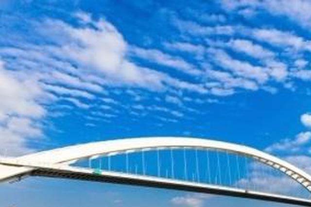 申城今日秋高气爽多云天气 下周先晴后雨气温先降后升