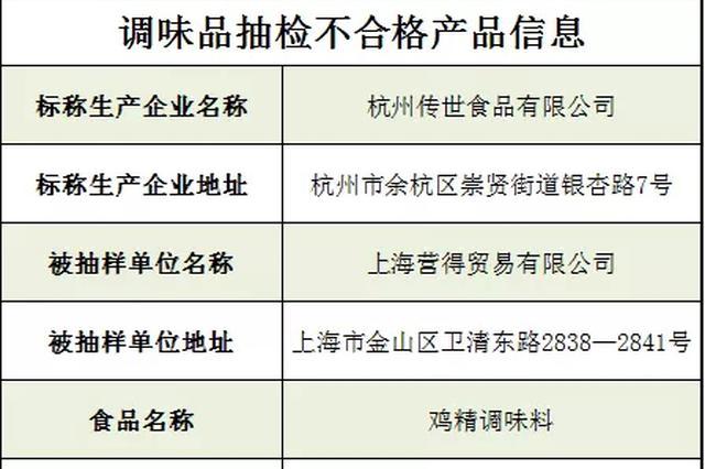 上海抽检出一批次鸡精不合格 原因:谷氨酸钠不达标