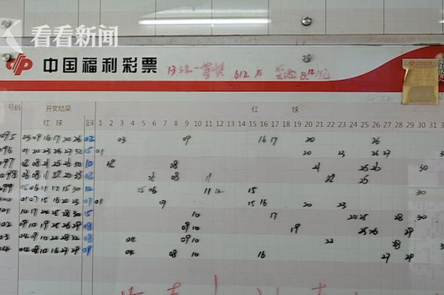 上海彩民同一组号连买四年 中了710万元还要去上班
