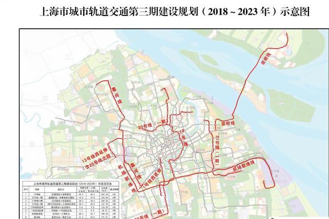 上海嘉闵线明年开建最高速度为地铁2倍 有望延伸至太仓