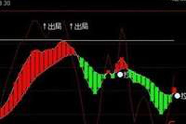 沪深股指延续升势 两市成交小幅萎缩