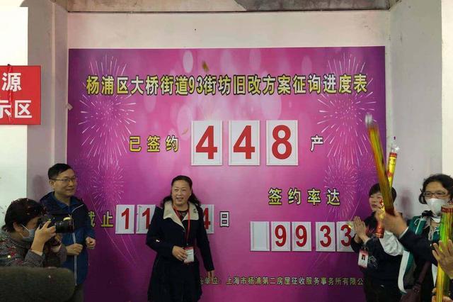 杨浦大桥93街坊签约率99.33% 杨浦提前完成征收目标