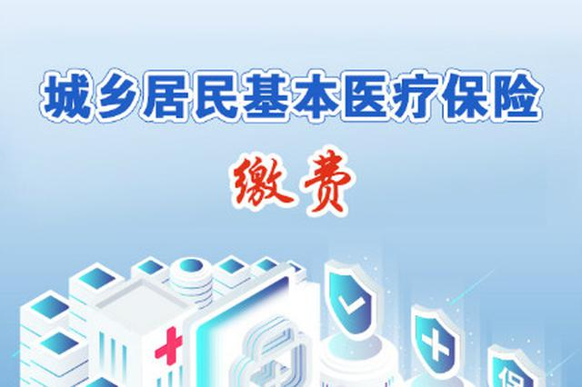 上海2021年度城乡居民医保参保登记和个人缴费即日起受理