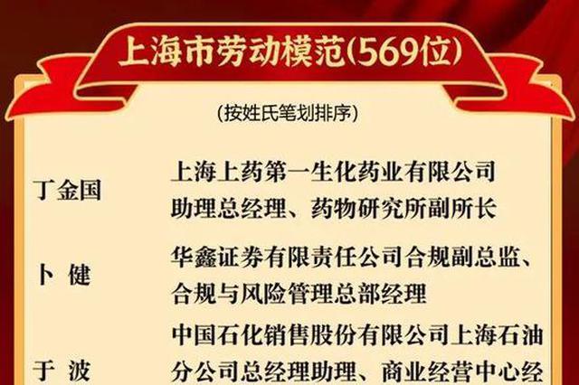 2020年上海市劳动模范、模范集体名单公布 840人入选
