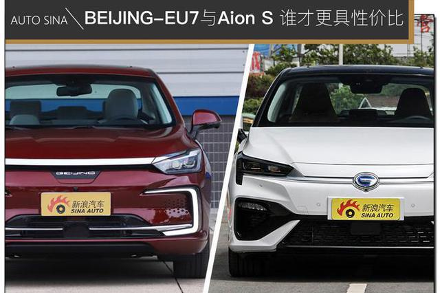 BEIJING-EU7��Aion S ˭�Ÿ����Լ۱�