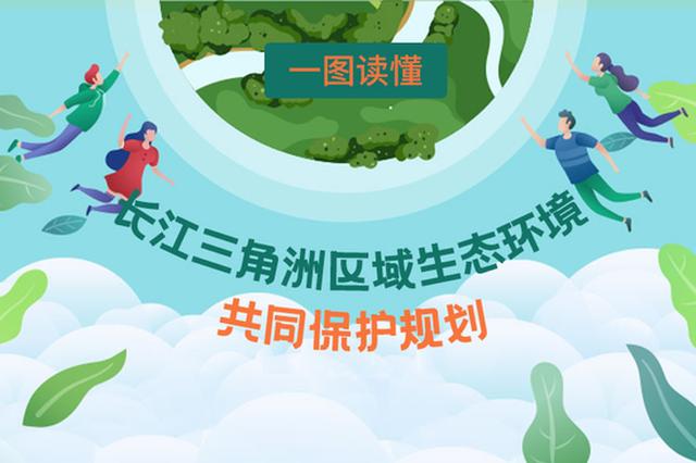 沪苏浙皖共建绿色美丽长三角 生态环境共同保护规划出炉