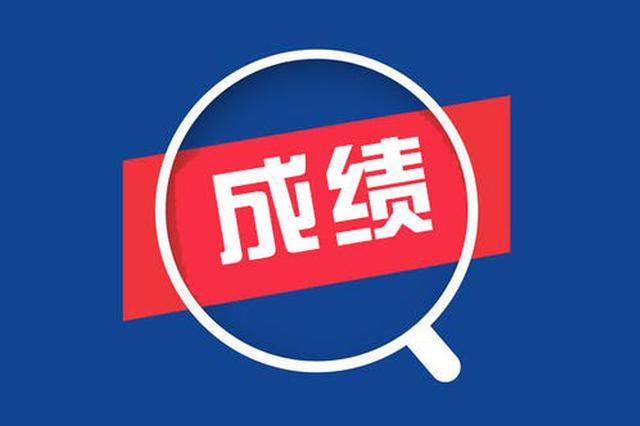 2021年外语一考、上海春考成绩将于1月26日公布