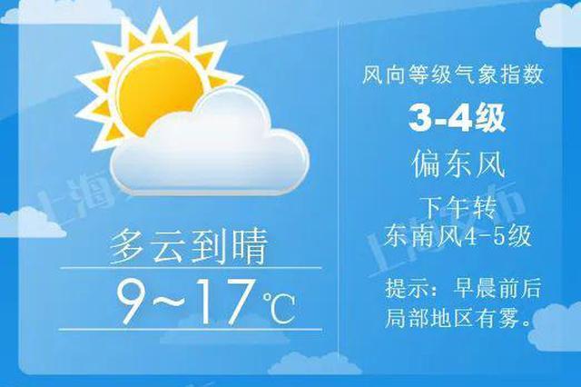上海入春几无悬念 明日最高温升至21度随后两天降10度