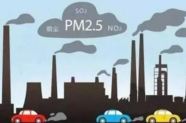 上海PM2.5浓度较去年降16% 空气质量指数优良率达91.6%