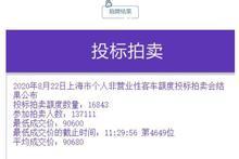 沪牌8月拍卖中标率12.3%