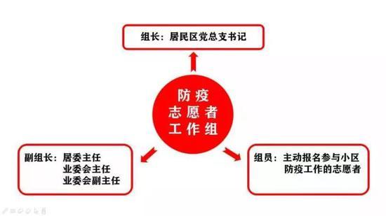 http://www.umeiwen.com/zhichang/1600455.html