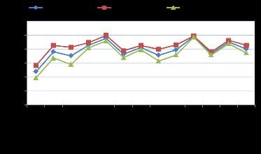 上财发布社会经济指数 消费者对沪经济现状总体较为满意