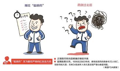 绘图:曹俊 王美杰