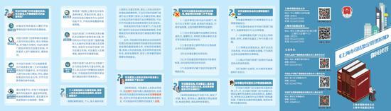 上海首部司法鉴定地方性法规出台 五月起实施