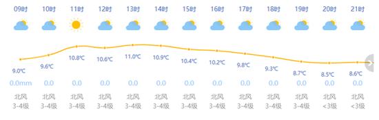 上海今明两天雨水暂歇 12月初新一波冷空气继续到访