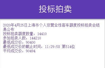 沪牌4月拍卖结果公布:中标率10.0% 平均成交价90494元