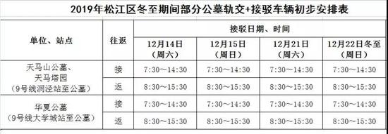 松江冬至祭扫轨交+短驳出行方案出炉 将迎16.7万人次