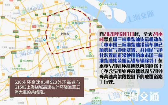 上海市外环国三标准柴油货车限行 推迟至6月1日实施