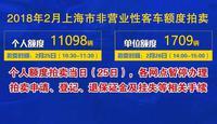 沪牌拍卖2月25日举行 全年警示价86300元