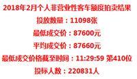 2月沪牌最低成交价87600元 中标率5%