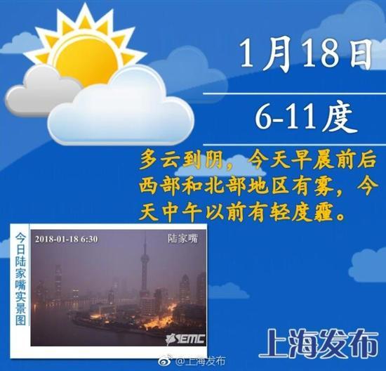 申城今日多云到阴最高温11度 周日前后有明显降雨过程
