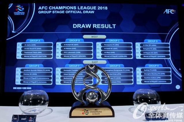 亚冠小组抽签结果揭晓:申花对手确定 上港先过资格赛