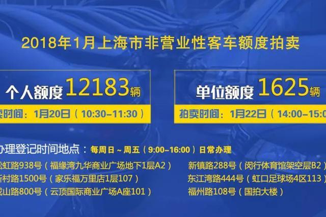 沪牌拍卖明日举行个人额度12183辆 今年警示价86300元