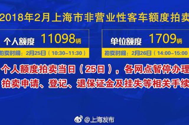 沪牌拍卖本周日举行 警示价86300元个人额度11098辆