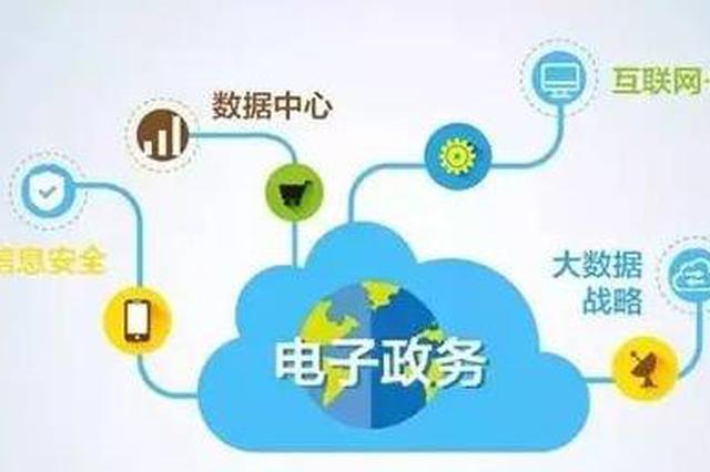"""山西提升网上政务服务能力 优化""""六最""""营商环境"""