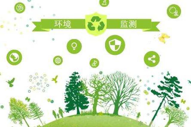 山西省9家社会环境监测单位因违规被处理