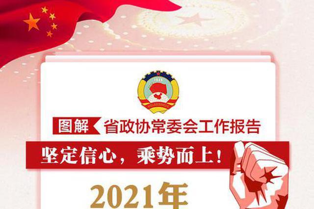 图解丨山西省政协2021年工作这么干