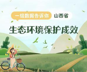 """山西省公布""""十三五""""期間生態環境保護成效"""