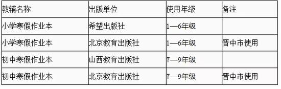 山西省2018学年中小学寒假作业目录
